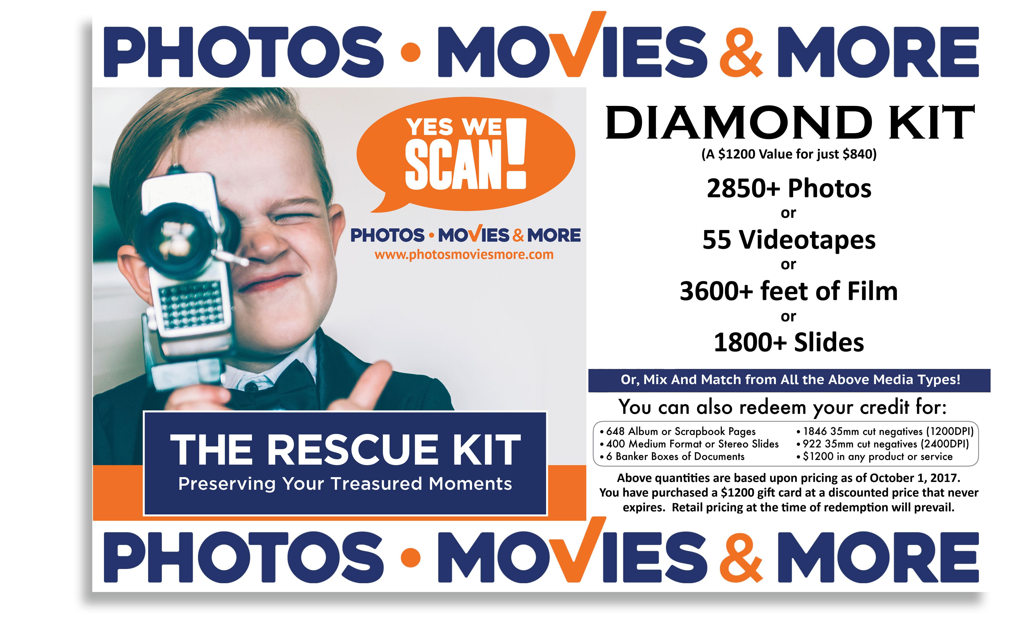 Diamond Kit